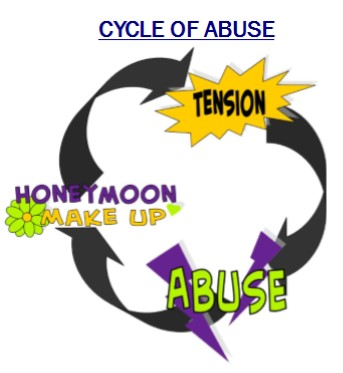 silent abuse relationships
